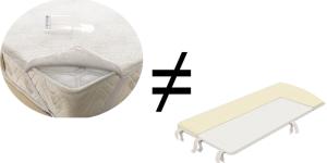 Разница между наматрасником (топпером) и чехлом на матрас